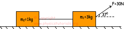 Dynamics exam1 and problem solutions free body diagram of these boxes given below ccuart Image collections