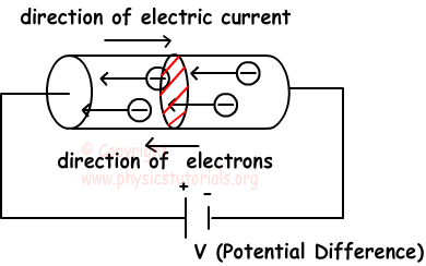 http://www.physicstutorials.org/images/stories/electriccurrent/electriccurrent.png