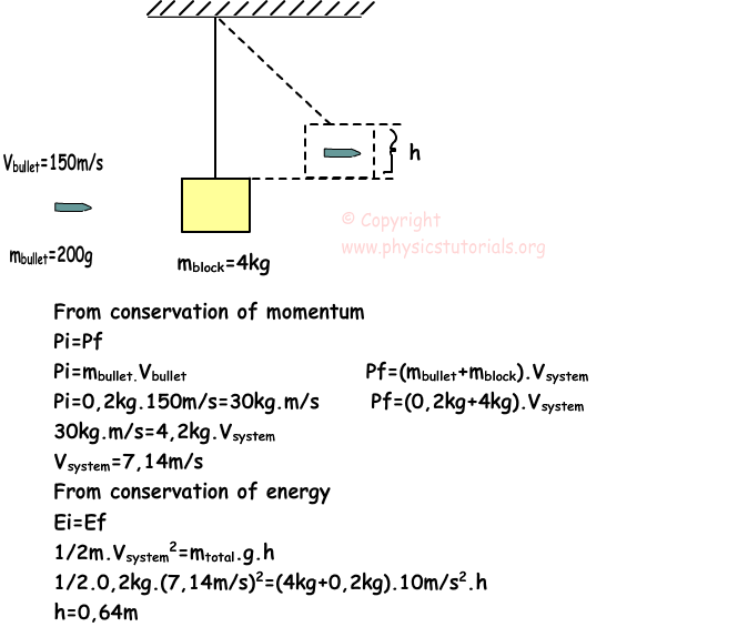 collisions example