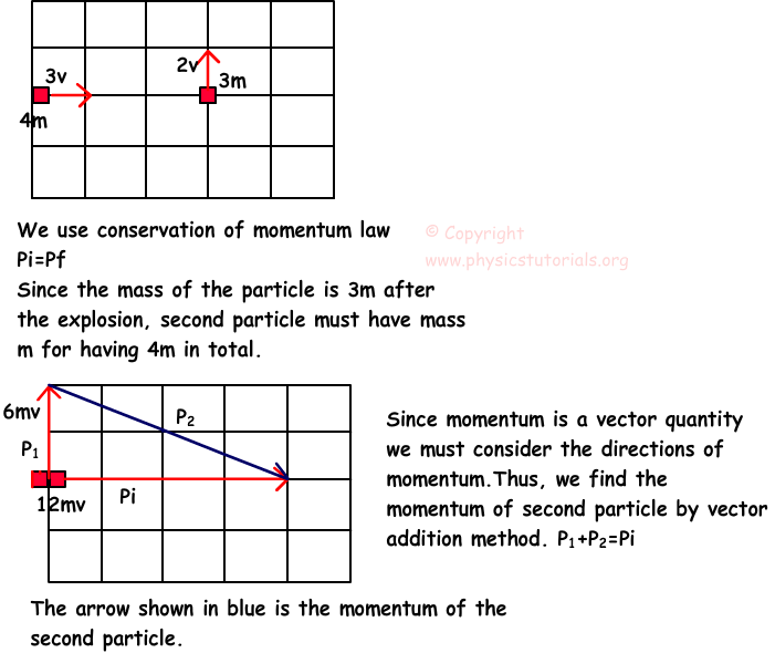 collisions example1