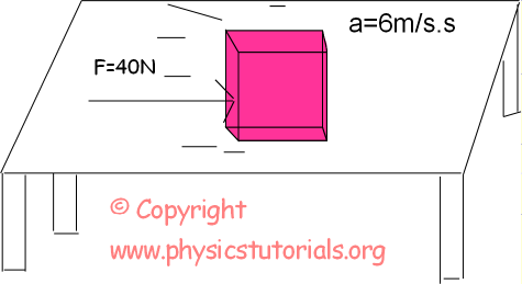 Newton's Second Law image2