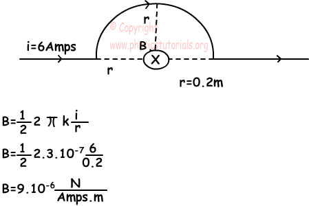 magnetic field example solution