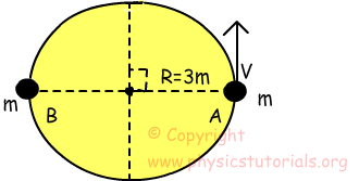 rotational motion example2