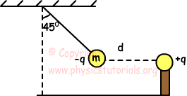 electrostatics problems i solution By a direct translation of the solutions (of course the same mathematical equations must have the same solutions) it is possible to solve problems in other fields with the same ease—or with the same difficulty—as in electrostatics.